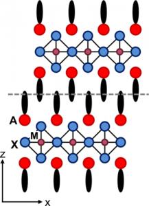 Inorganic Perovskite